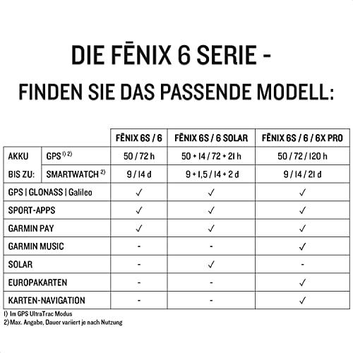 Garmin fenix 6X PRO - 6